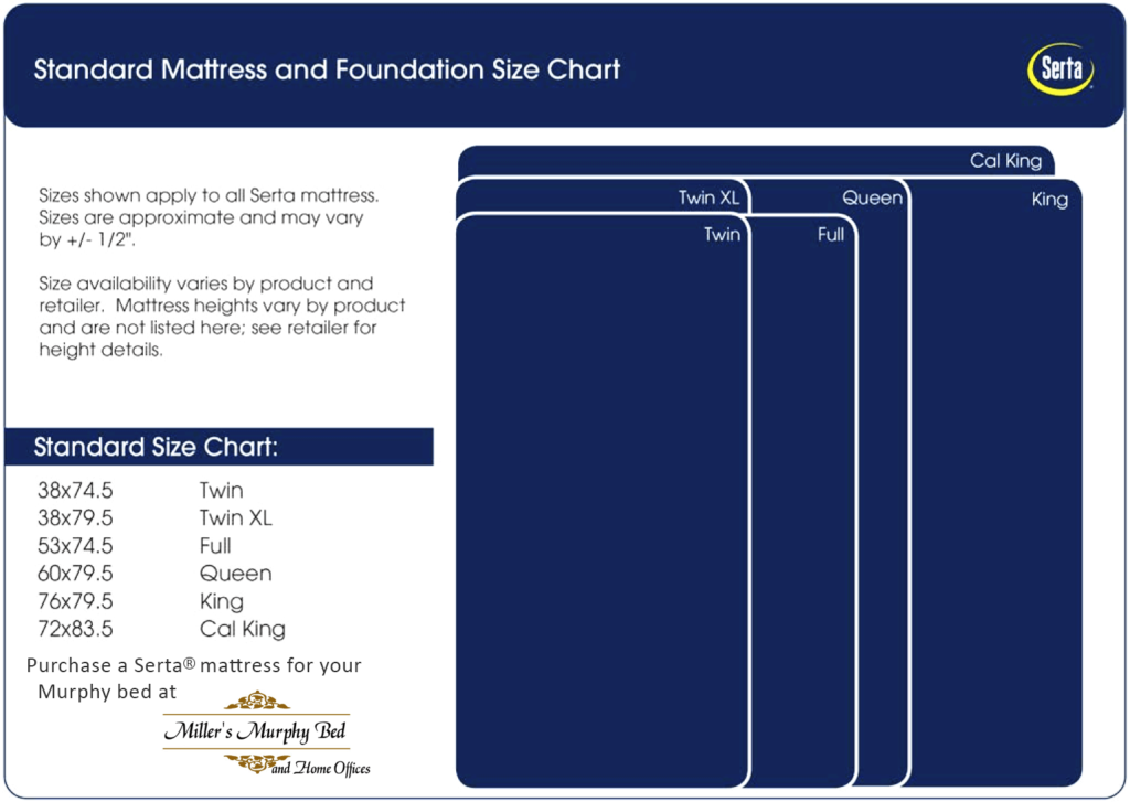 Millers-Murphy-Bed-Serta_Bed_Size_chart